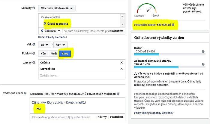 Cílení facebookové reklamy v České republice